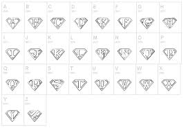how to draw the superman symbol with letters other than s