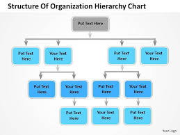 10 best images of organizational chart template powerpoint free