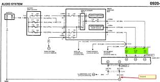 nissan altima 2005 radio wiring mazda 05 mazda tribute fuse diagram 05 free image wiring
