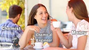 Chemical Engineering Meme - chemical engineering memes added 3 new chemical engineering