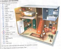 Kitchen Furnitures List Word Usage Where In The World Are Cabinets Called Cupboards
