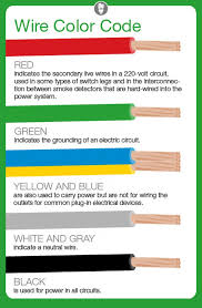 what do electrical wire color codes decoding and electrical