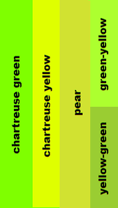 Green Shades by Azure Color Symbolism And Shades