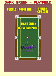 pool table sizes chart pool table room sizer designer tips from bqb