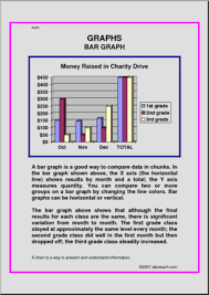 graph types posters abcteach