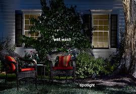 Landscape Spot Light Gorgeous Landscape Lighting Spotlight Ideas With Regard To Wall