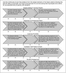 76 best success criteria learning objectives images on pinterest