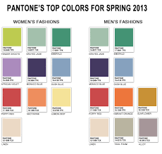 Pantone Color Blue Dominant Colors For Spring 2013 Fashion Season Revealed By Pantone