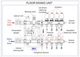 rehau underfloor heating wiring diagram rehau wiring diagrams