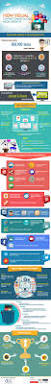 120 best 3 tips for social networking marketing images on pinterest