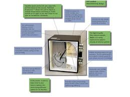 most efficient home design replace old heating and air unit with new efficient hvac system hgtv