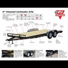 wiring diagram for hydraulic dump trailer u2013 the wiring diagram