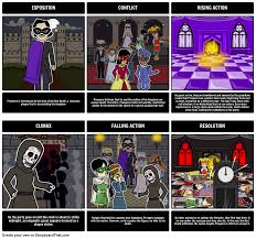 the masque of the red death by edgar allan poe summary a common
