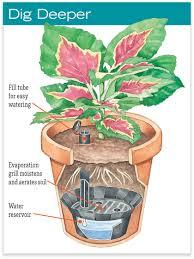 diy self watering planter self watering pot reservoirs