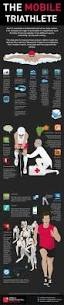 Map Your Running Route by 25 Best Bicycle Images On Pinterest Bicycle Cycling And Bicycling