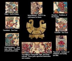 basic aztec facts aztec jewellery