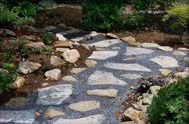 Images Of Rock Gardens Rock Gardens Gardening Kenya