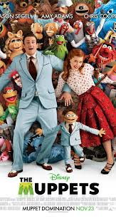 muppets 2011 imdb