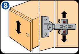 reglage porte de cuisine poser un meuble de cuisine regler une porte placard newsindo co