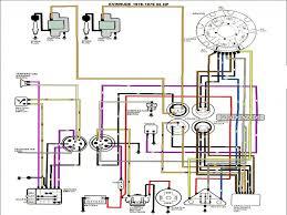 wiring diagram for johnson outboard motor u2013 readingrat u2013 puzzle