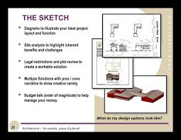 change the document evolution u2014 wishingrock studio