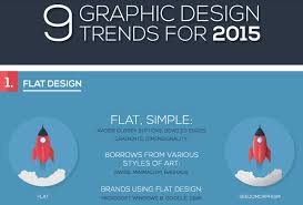 design graphic trends 2015 9 graphic design trends for 2015 infographic city