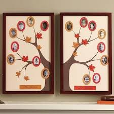 family tree in the living room 10 the best ideas