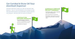 introducing our newest certification the alienvault usm appliance