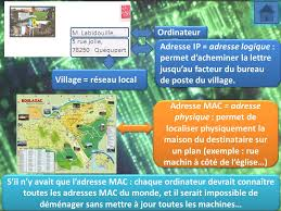 localiser un bureau de poste architecture client serveur langages php mysql ppt