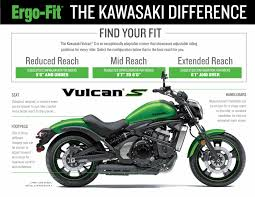 kawasaki vulcan s accessories archives vulcan s abs