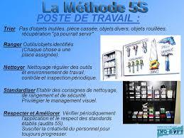 5s dans les bureaux la méthode 5s ppt télécharger