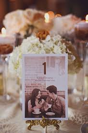 84 best wedding table numbers images on pinterest wedding table