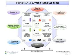 desk feng shui feng shui pinterest feng shui desks and