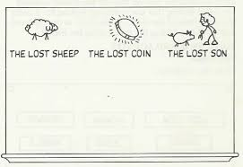 the lost sheep the lost coin and the prodigal son