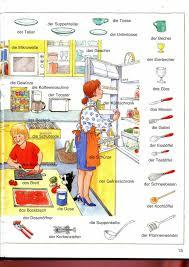 cuisine en allemand la cuisine 2 2 allemand 02 vocabulaire la cuisine