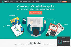 free online home page design top 5 free online tools to create infographics dezzain com