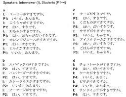 all worksheets japanese beginner worksheets printable