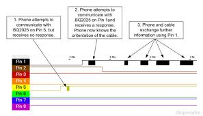 systems analysis of the apple lightning to usb cable chipworks