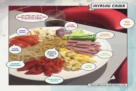 cuisines aviva avis avis cuisine awesome cuisine hacker avis fresh alagant avis cuisine