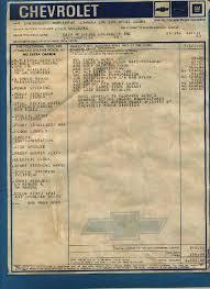 1980 camaro z28 for sale in canada 1980 camaro data statistics facts decoding figures