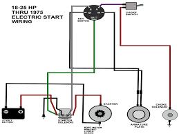 12 volt starter solenoid wiring diagram wikishare