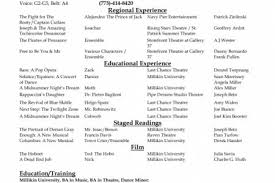 Resume Special Skills Example by Skills Acting Resume Template Skill Acting Resume Special Skills