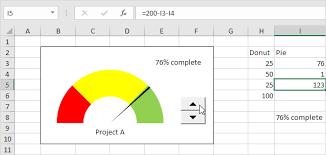 Excel Speedometer Template Chart In Excel Easy Excel Tutorial