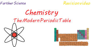 K He Modern C3 The Modern Periodic Table Revision Youtube