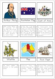Six Flags Homeschool Day Free Printable Australia Day Learning Packet