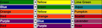 what colors make purple color mixing screen printing plastisol inks creating colors