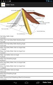 Hip And Valley Roof Calculator Roof Framing Geometry Irregular Hip Roof Valley Rafter Framing