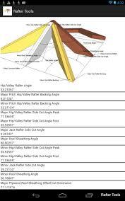 Irregular Hip Roof Framing Roof Framing Geometry Irregular Hip Roof Valley Rafter Framing