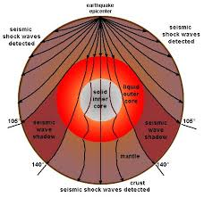 Mississippi what type of seismic waves travel through earth images Gotbooks miracosta edu oceans jpg