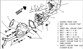 i need the how to list on changing a water pump on a 1996 buick